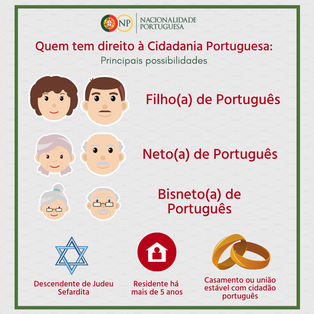 quem-tem-direito-a-cidadania-portuguesa-como-conseguir-como-tirar-como-solicitar-nacionalidade-portuguesa